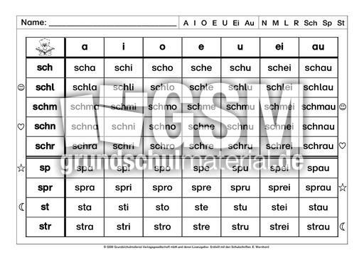 Konsonantenverbindungen Sch Jo Jo Silbenteppiche In