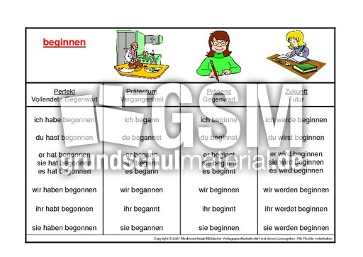 beginnen-K - Kartei - Verben - Deutsch Klasse 2 - Grundschulmaterial.de