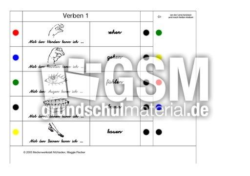Verben1 - Verb VAS - Klammerkarten - Verben - Deutsch ...