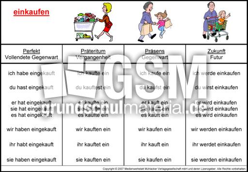arbeitsblatt vorschule 187 w246rtliche rede 3 klasse 252bungen