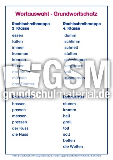 Old Fashioned Konsonant Digraphe Einer Tabelle 2Klasse Mold ...