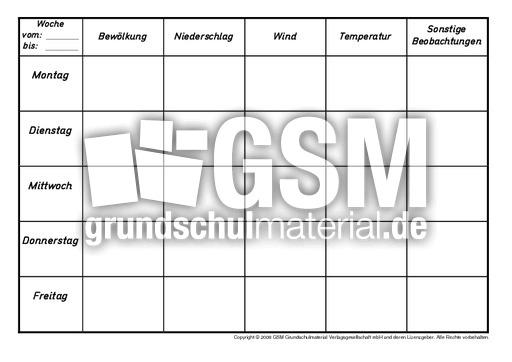 tabelle wetterbeobachtung wetterw rter w rtersuche rechtschreibung deutsch klasse 3. Black Bedroom Furniture Sets. Home Design Ideas