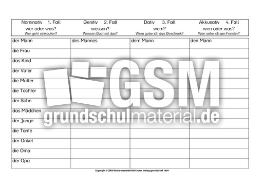 Arbeitsblatt-Fälle-Süddruck-2 - Kartei - Kartei-Vier-Fälle ...