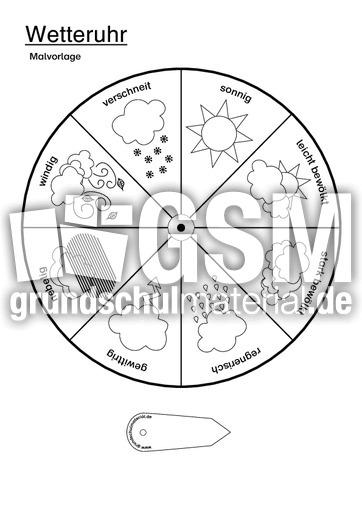 malvorlage wetteruhr  coloring and malvorlagan