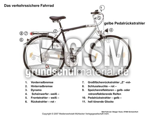 Verkehrssicheres Fahrrad Folienpräsentation - Arbeitsblätter - Das ...