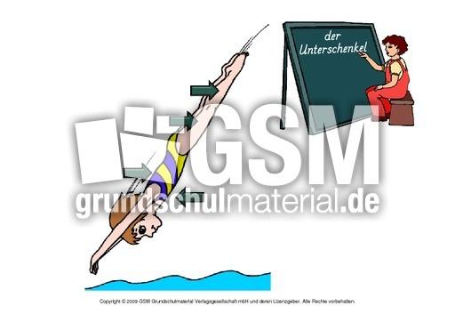 Körperteile-interaktiv-1 - Körperteile-interaktiv - interaktive ...
