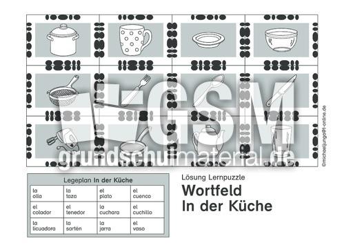 Schön Spanisch Für Küche Galerie - Küchen Ideen - celluwood.com