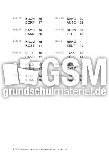 Niedlich Ib Math Hl Arbeitsblatt Bilder - Mathematik & Geometrie ...