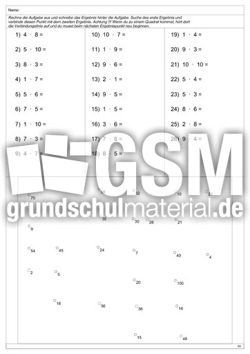 Charmant Multiplikation Fakten üben Arbeitsblatt Fotos - Mathe ...