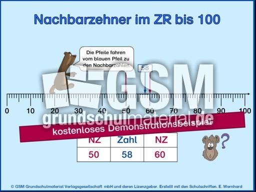 Nachbarzehner-ZR 100-1 - Die Zahlen im ZR 100 - Mathe Klasse 2 ...