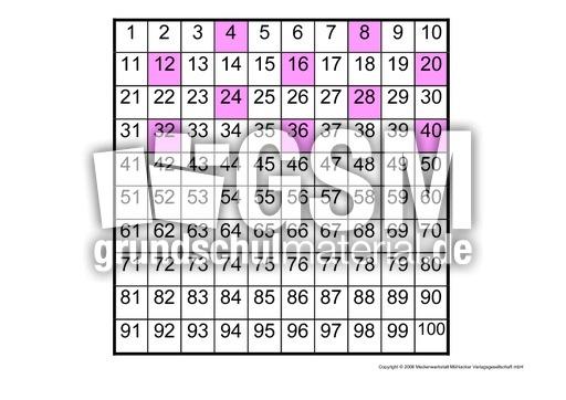 Einmaleins--Hundertertafel-4er-Reihe - 1x1 Hundertertafel ...