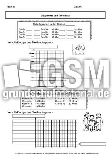 Arbeitsblätter Diagramme Lesen : Ab einführung tabellen ablesen und zeichnen