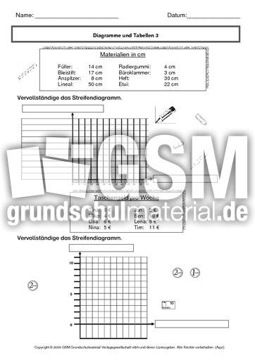 AB Einführung Tabellen ablesen und zeichnen - Wahrscheinlichkeit ...