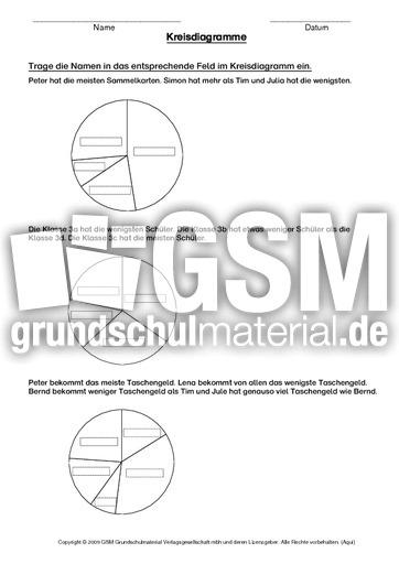 wahrscheinlichkeiten diagramme wahrscheinlichkeit diagramme tabellen arbeitsbl tter mathe. Black Bedroom Furniture Sets. Home Design Ideas