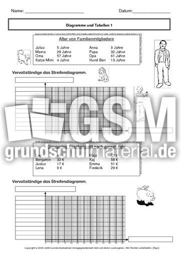 AB Einfu00fchrung Tabellen ablesen und zeichnen - Wahrscheinlichkeit-Diagramme-Tabellen ...