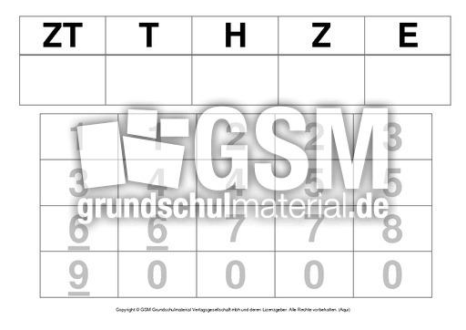 Spiel ZR bis 100 000 in der Stellenwerttafel - Einfu00fchrung ...