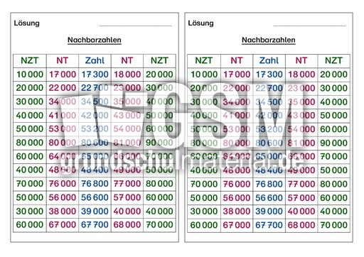 Nachbartausender, N-Zehntausender-AB - Erweiterung ZR 100.000 - Mathe Klasse 4 ...