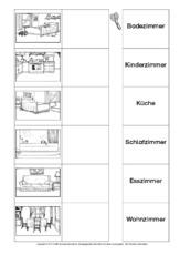 arbeitsbl tter haus wohnung werkstatt wohnen geb ude werkstatt materialien deutsch klasse. Black Bedroom Furniture Sets. Home Design Ideas