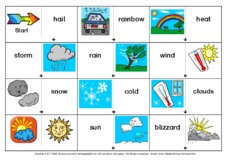 Domino-weather-3.pdf