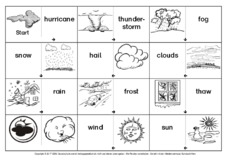 Domino-weather-4-SW.pdf