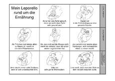 Arbeitsblatt in der Grundschule - Ernährung - Themen und Projekte ...