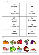 Ernährung (Arbeitsblatt) in der Grundschule - HuS Klasse 2 ...