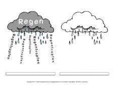 Arbeitsblatt für Gestaltungsmaterial in der Grundschule - Wetter ...
