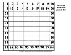 Autismus in der Grundschule - Erweiterung des ZR bis 100 ...
