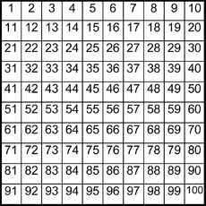 1x1 Grafiken - Einmaleins - 1x1 - Mathe Klasse 2 - Grundschulmaterial.de