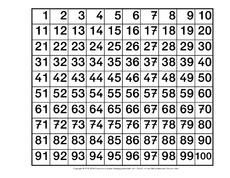 1x1 hundertertafel einmaleins 1x1 mathe klasse 2