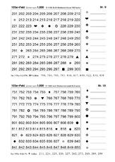1000er Feld   Erweiterung des Zahlenraums   Mathe Klasse 3