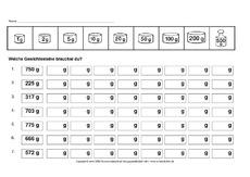 kilogramm gramm rechnen mit gr en mathe klasse 3. Black Bedroom Furniture Sets. Home Design Ideas